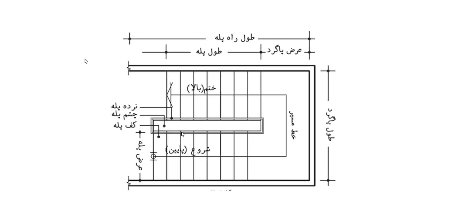 طراحی راه پله به شرح تصویر