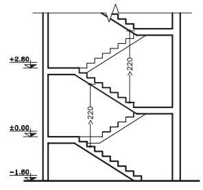 سرگیری راه پله در ضوابط طراحی راه پله