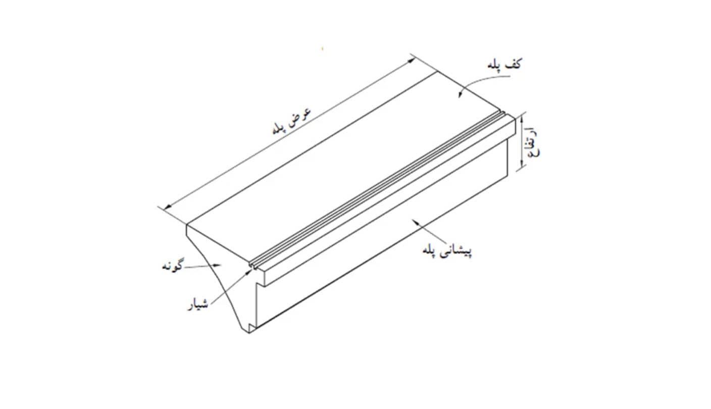 اجزای تشکیل دهنده یک پله -- طراحی راه پله