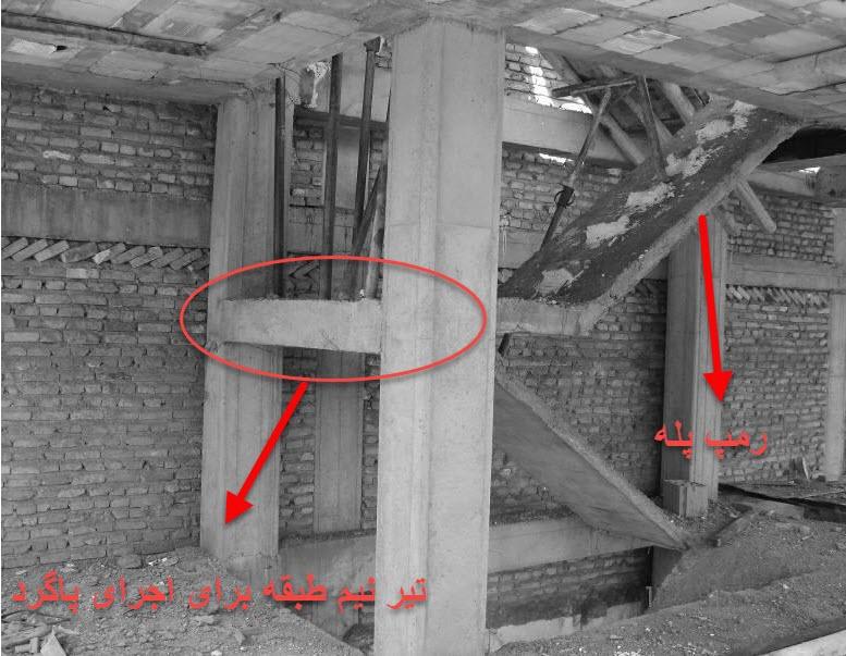 پایه اساس ستونگذاری پلانهای معماری