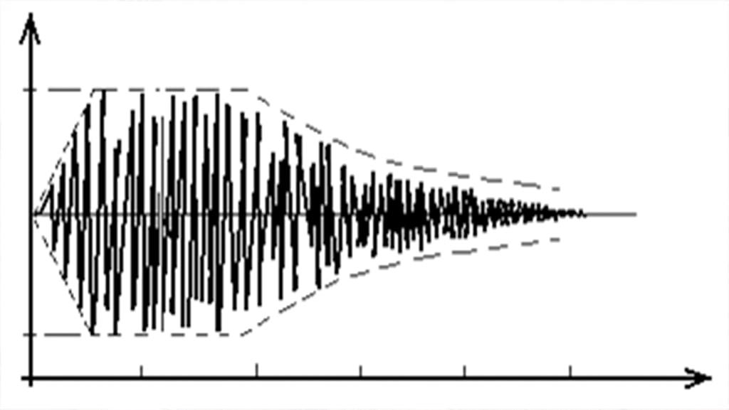 زلزله اکنر بولت - استوارسازان