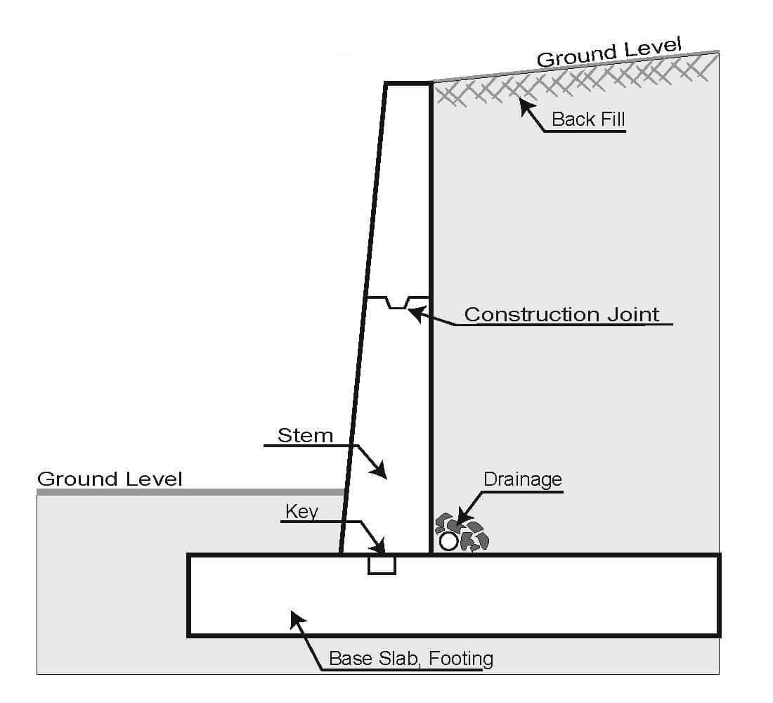 طراحی دیوار حائل در ایتبس - استوارسازان