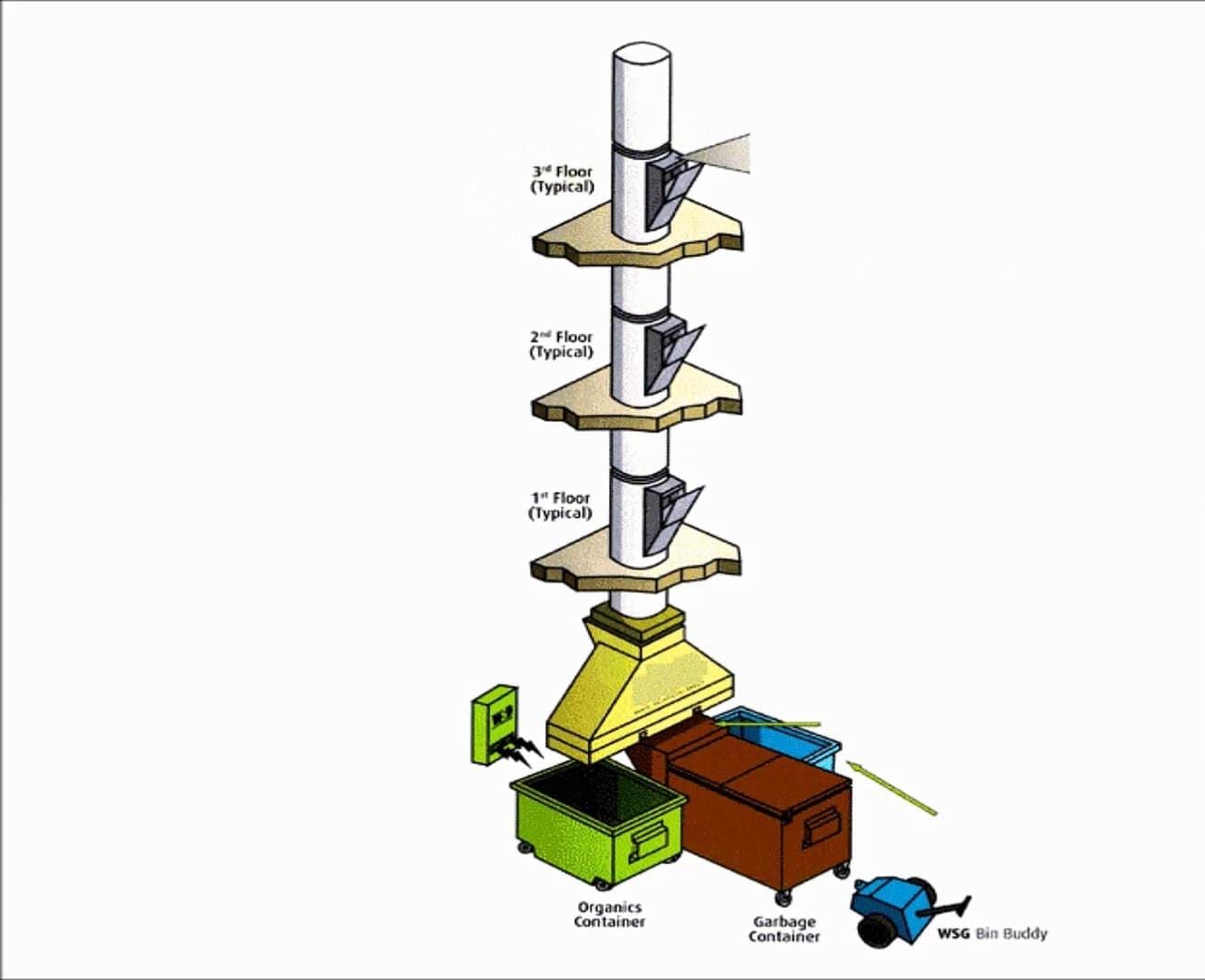 اجرای شوتینگ زباله - استوارسازان