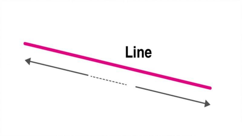 آموزش ترسیم دستور Line استوارسازان