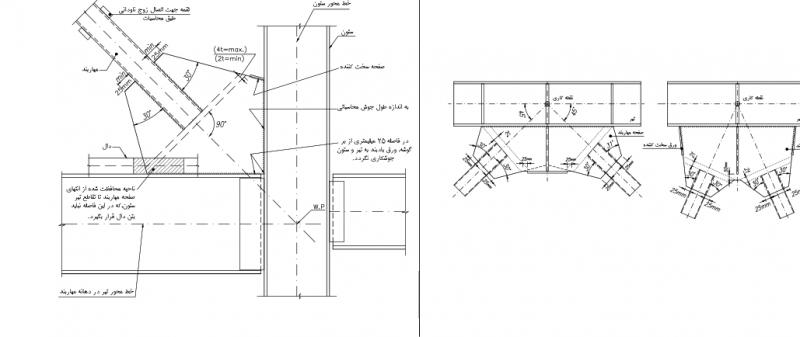 بررسی نقشه های اجرایی ساخت اسکلت سازه فلزی - استوارسازان