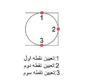 آموزش دستور circle با روش سه نقطه - استوارسازان