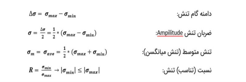 تحلیل روابط خستگی - خستگی در اتصالات جوش - استوارسازان