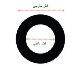آموزش دستور دونات در اتوکد و اجرای آن در اتوکد - استوارسازان
