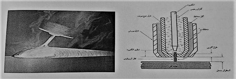 جوشکاری پلاسما - انواع جوشکاری - استوارسازان