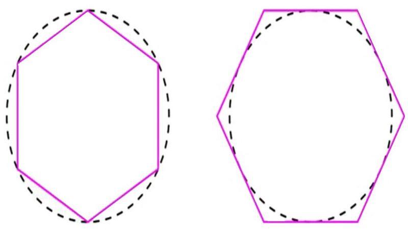 آموزش ترسیم دستور Polygon استوارسازان