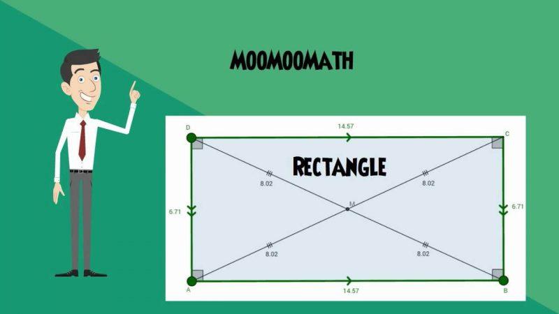 آموزش ترسیم دستور Rectangle استوارسازان