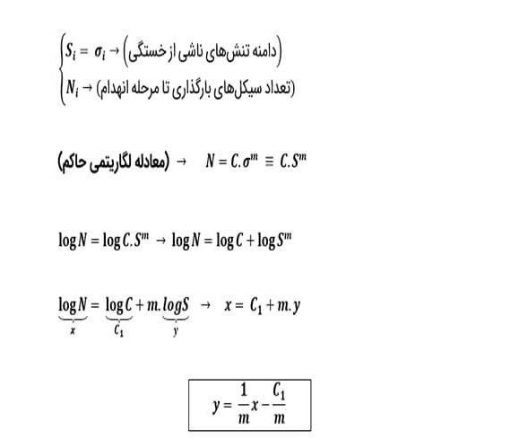 منحنی تنش تکرار در مقیاس لگاریتمی - خستگی در اتصالات جوش - استوارسازان