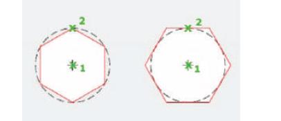 روند کار دستور Polygon استوارسازان