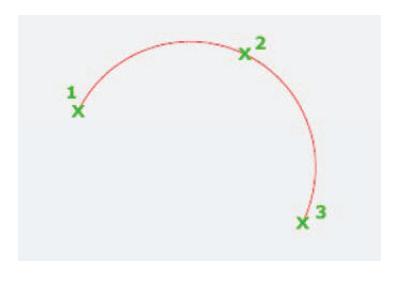 روش سه نقطه برای ترسیم دستور Arc استوارسازان