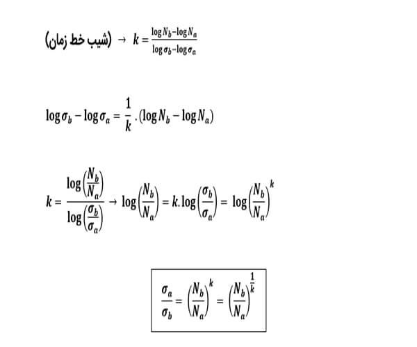 روابط شیب خط زمان و تنش حد خستگی - خستگی در اتصالات جوش - استوارسازان