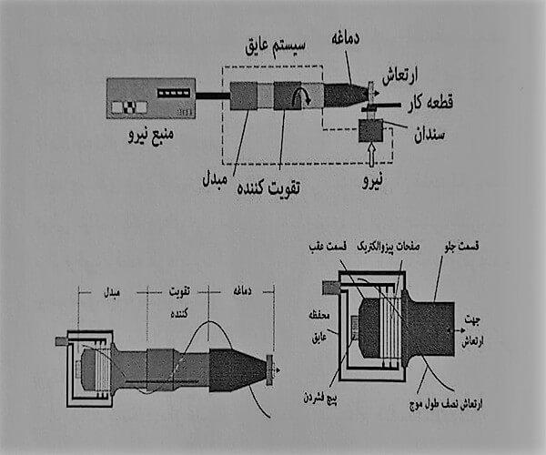 جوشکاری التراسونیک - انواع جوشکاری - استوارسازان