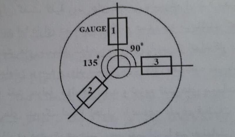 دستگاه اندازه گیری کرنش - تنش پسماند در سازه - استوارسازان