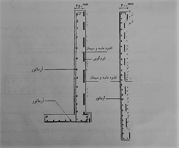 دیوار های زیر زمینی – دیوار بتن آرمه - استوارسازان