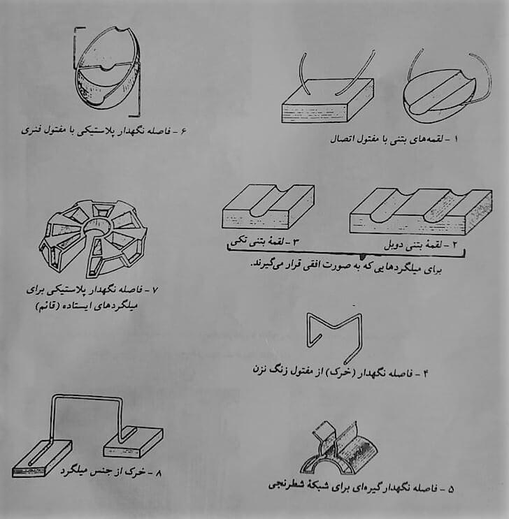 لقمههای مورد استفاده در آرماتوربندی - آرماتور بندی ستون - استوارسازان