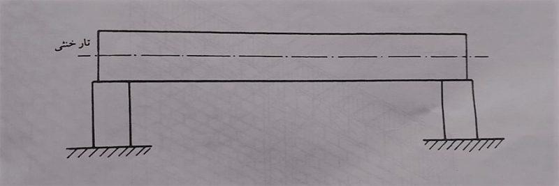 تیر بتنی قبل از اعمال بار – طراحی تیر بتن آرمه - استوارسازان