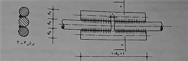 اتصال دو میلگرد با وصله جوش یک طرفه - وصله آرماتورها - استوارسازان