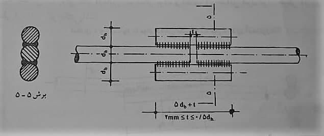 اتصال دو میلگرد با وصله جوش دو طرفه - وصله آرماتورها - استوارسازان