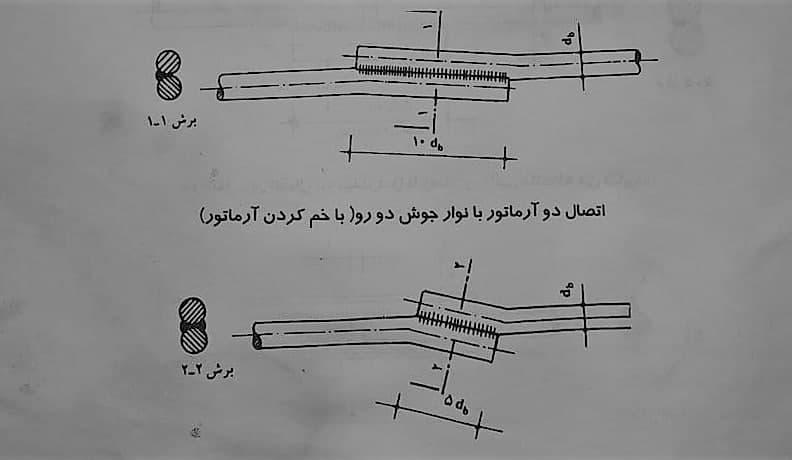 اتصال دو آرماتور با نوار جوش دورو و تک رو - وصله آرماتورها - استوارسازان