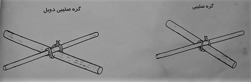 روش گره صلیبی دوبل برای اتصال میلگرد ها به هم - وصله آرماتورها - استوارسازان