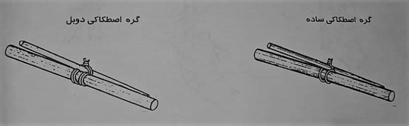 گره اصطکاکی ساده و دوبل - وصله آرماتورها - استوارسازان
