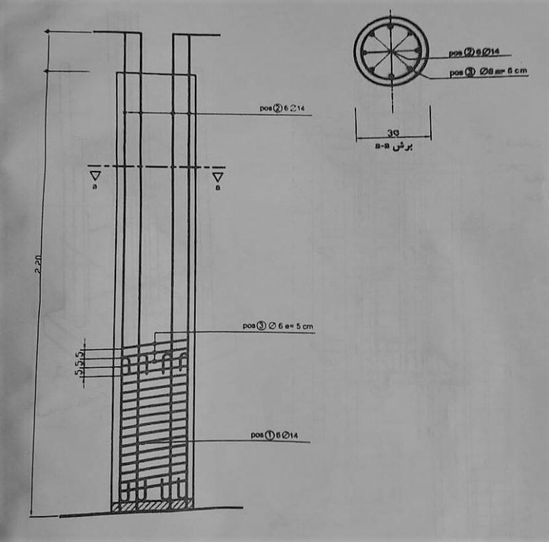 نما و سطح مقطع یک ستون دایره شکل - آرماتور بندی ستون - استوارسازان