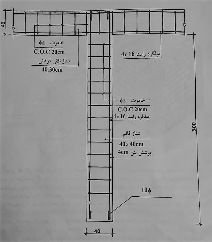 نحوهی اتصال آرماتور های شناژ قائم به آرماتور های شناژ افقی - شناژ قائم در ساختمان - استوارسازان