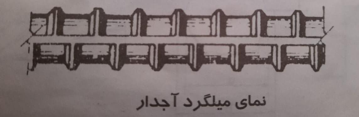 نمای میلگرد آجدار - انواع میلگرد در بتن - استوارسازان