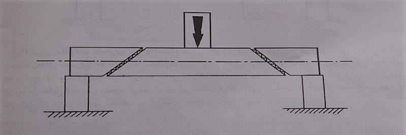 نیروی برشی وارد بر تیر بتن آرمه – طراحی تیر بتن آرمه - استوارسازان