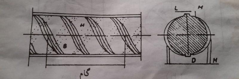 نمای سطحی و مقطع میلگرد نرسید - انواع میلگرد در بتن - استوارسازان