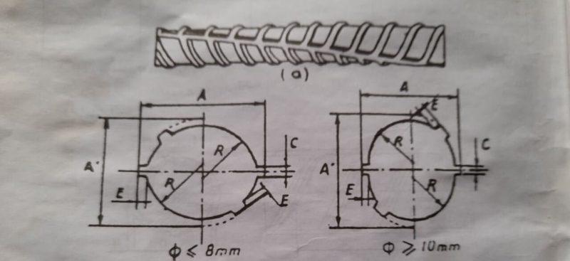 نمای سطحی و مقطع عرضی میلگرد t.t - انواع میلگرد در بتن - استوارسازان
