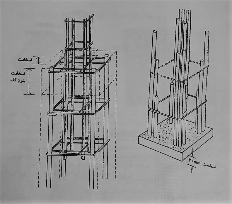 چیدمان متداول تنگها و میلگردها را در ستون - آرماتور بندی ستون - استوارسازان