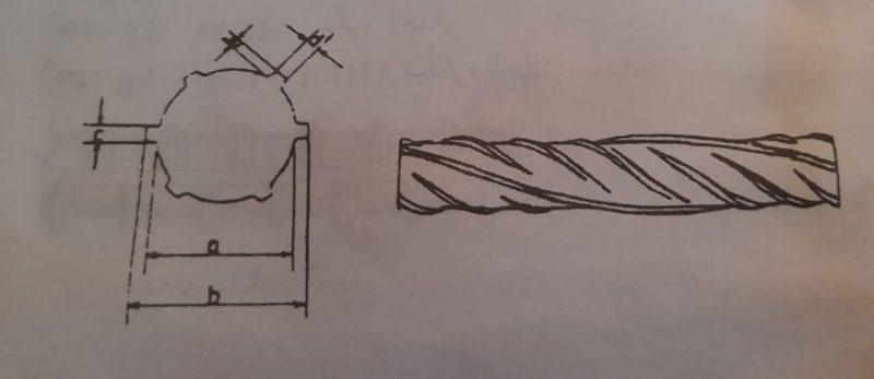 نمای سطحی میلگرد تور - انواع میلگرد در بتن - استوارسازان