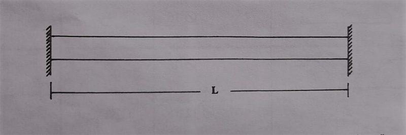 نمای یک تیر دو سر گیردار – طراحی تیر بتن آرمه - استوارسازان