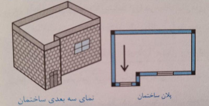 پیشامدگی در پلان - طراحی معماری ساختمانهای بنایی - استوارسازان