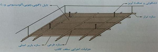 جزییات اجرای سقف کاذب - ضوابط اجرا ساختمان مصالح بنایی - استوارسازان