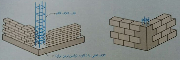 نحوه اجرای کلاف قائم بتن آرمه - ضوابط اجرا ساختمان مصالح بنایی - استوارسازان