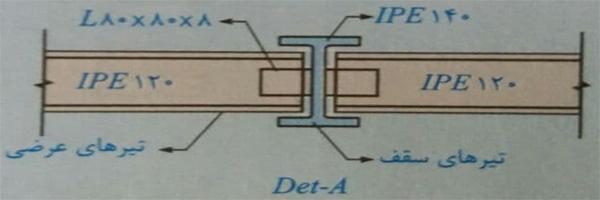 تیرهای عرضی - ضوابط اجرا ساختمان مصالح بنایی - استوارسازان