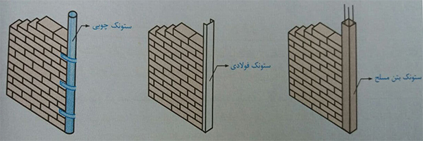 اتصال لبه جداگر به ستونک - ضوابط اجرا ساختمان مصالح بنایی - استوارسازان