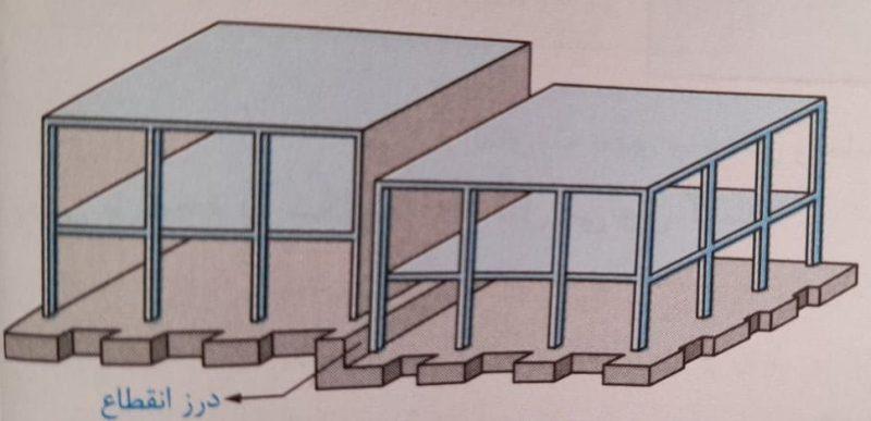 درز انقطاع با وجود اختلاف سطح - طراحی معماری ساختمانهای بنایی - استوارسازان