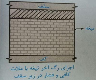 اجرای رگ آخر تیغه با ملات کافی - ضوابط اجرا ساختمان مصالح بنایی - استوارسازان