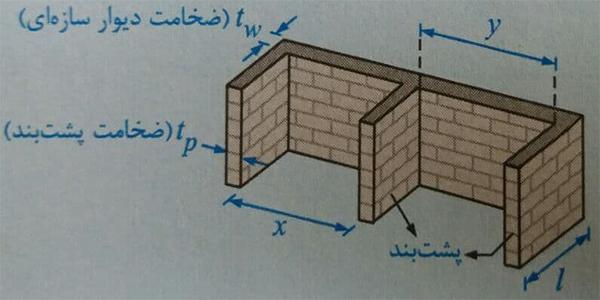 حداقل معادل ضخامت دیوار - ضوابط اجرا ساختمان مصالح بنایی - استوارسازان
