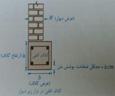 کلاف افقی در تراز زیر دیوار - ضوابط اجرا ساختمان مصالح بنایی - استوارسازان