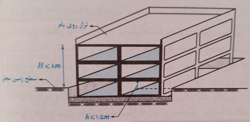 احتساب تعداد طبقه با زیرزمین - طراحی معماری ساختمانهای بنایی - استوارسازان
