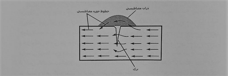 بازرسی با ذرات مغناطیسی - بازرسی جوش - استوارسازان