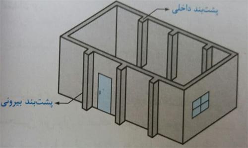 داخلی و بیرونی ساختمان بنایی - ضوابط اجرا ساختمان مصالح بنایی - استوارسازان